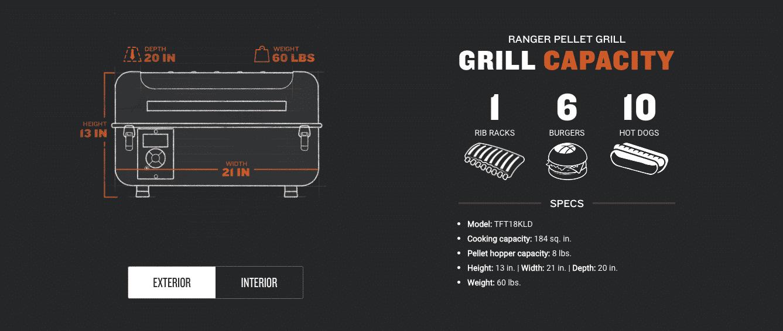 RANGER PELLET GRILL GRILL CAPACITY